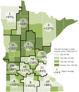 Rural Minnesota experienced large gains between 2000 and 2010, especially in recreational and agricultural areas.