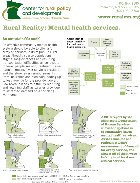 Mental health services fact sheet
