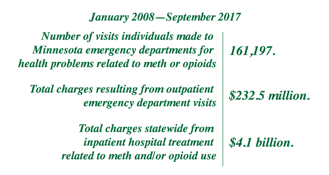 It's an addiction crisis – Center for Rural Policy and Development
