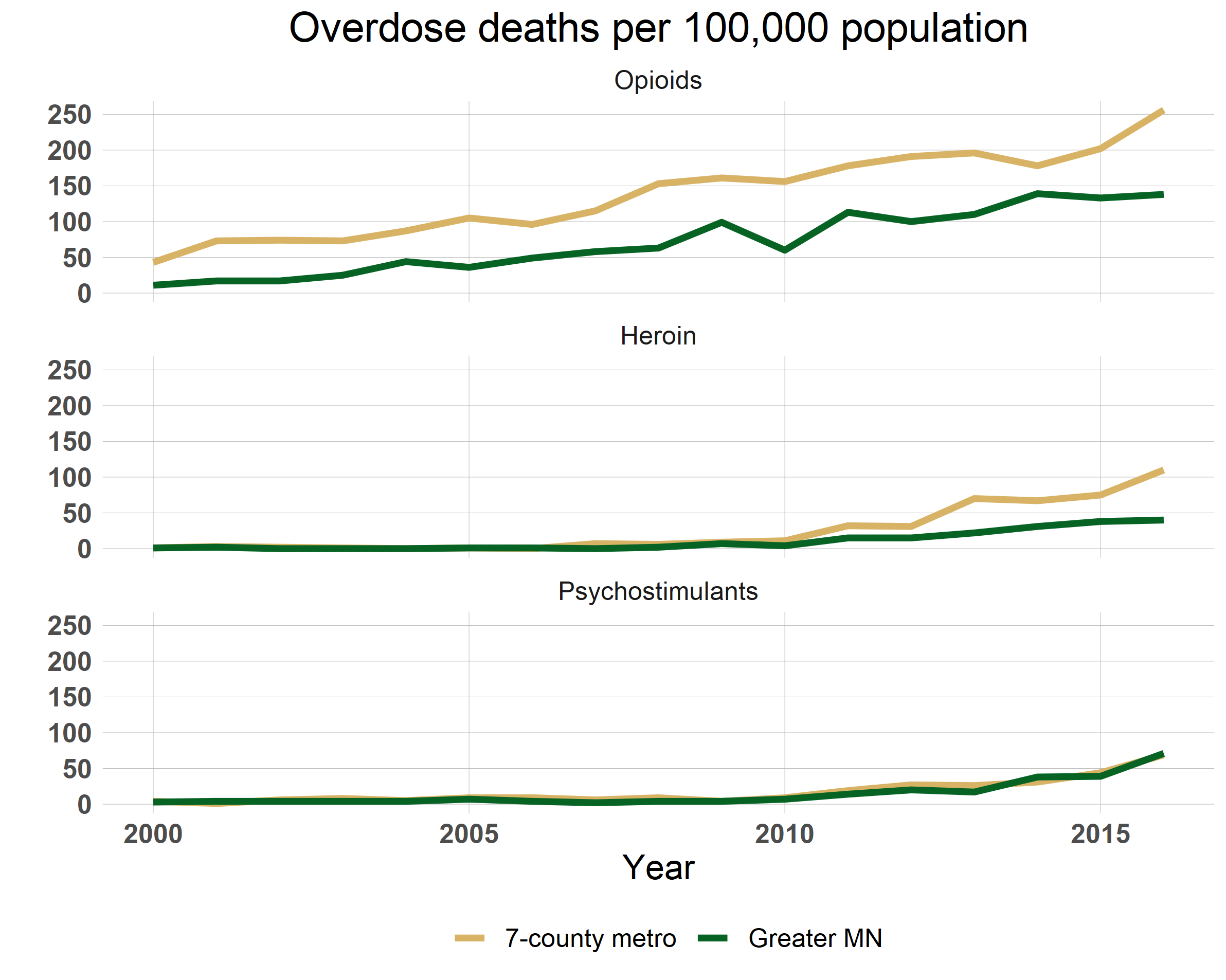 It's an addiction crisis – Center for Rural Policy and
